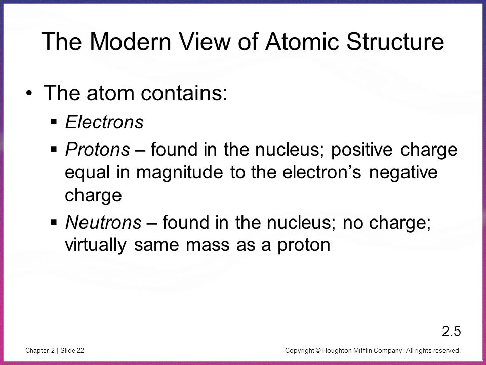 Copyright © Houghton Mifflin Company. All rights reserved. Chapter 2 | Slide 22 The Modern View of Atomic Structure The atom contains:  Electrons  P