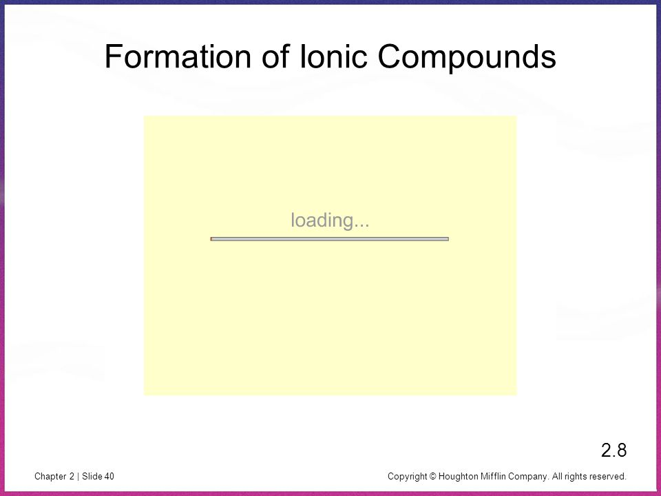 Copyright © Houghton Mifflin Company. All rights reserved. Chapter 2 | Slide 40 Formation of Ionic Compounds 2.8