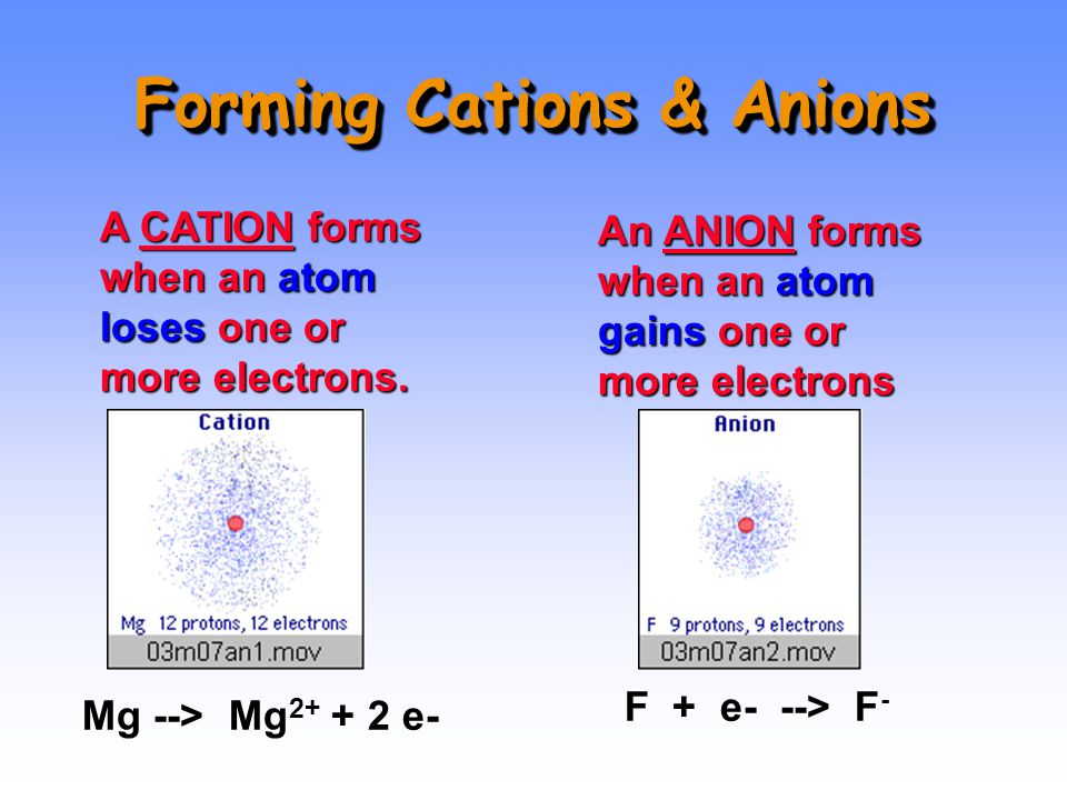 Forming Cations & Anions A CATION forms when an atom loses one or more electrons.