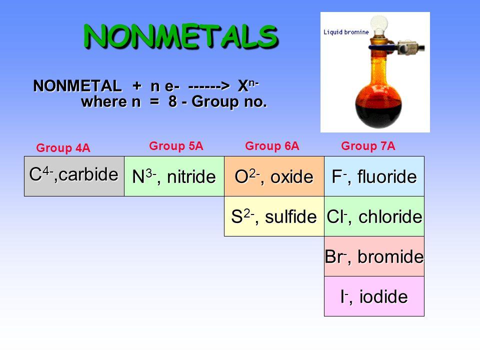 NONMETALSNONMETALS NONMETAL + n e- ------> X n- where n = 8 - Group no. C 4-,carbide N 3-, nitride O 2-, oxide S 2-, sulfide F -, fluoride Cl -, chlor