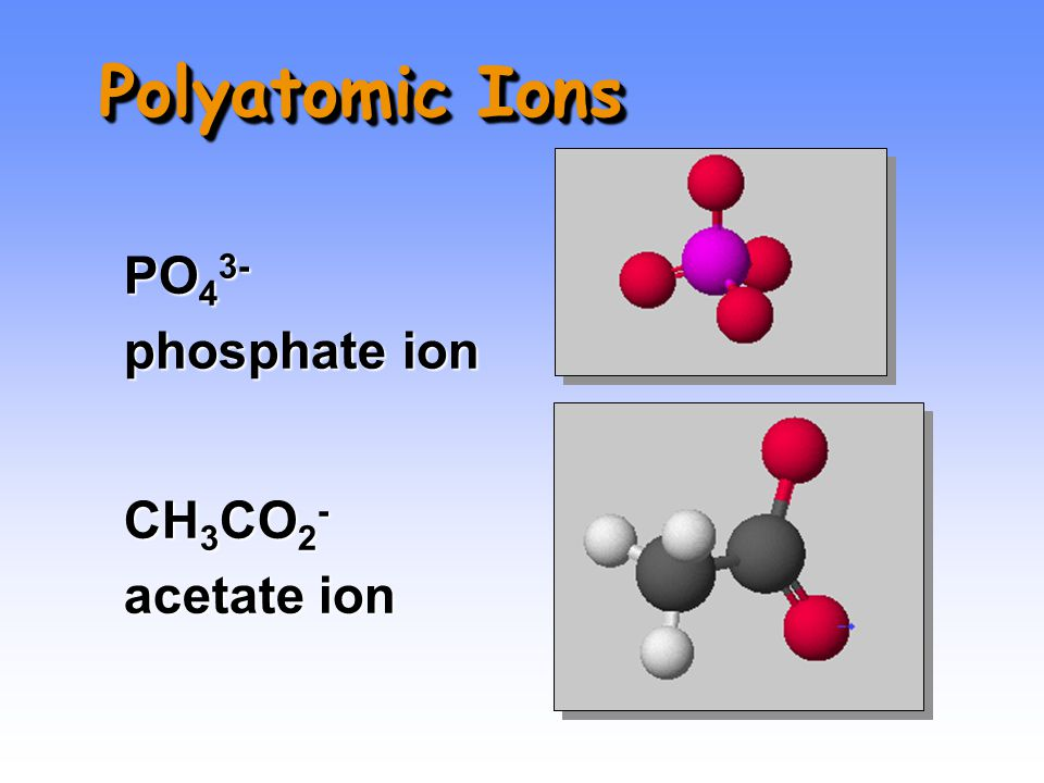 PO 4 3- phosphate ion CH 3 CO 2 - acetate ion Polyatomic Ions