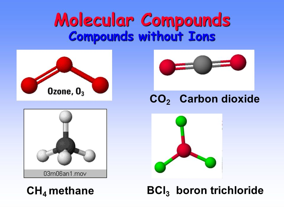 Molecular Compounds Compounds without Ions CH 4 methane CO 2 Carbon dioxide BCl 3 boron trichloride