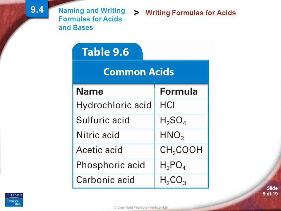 © Copyright Pearson Prentice Hall > Slide 10 of 19 Naming and Writing Formulas for Acids and Bases Names and Formulas for Bases Bases are compounds that contain hydroxide ions, like NaOH – sodium hydroxide.