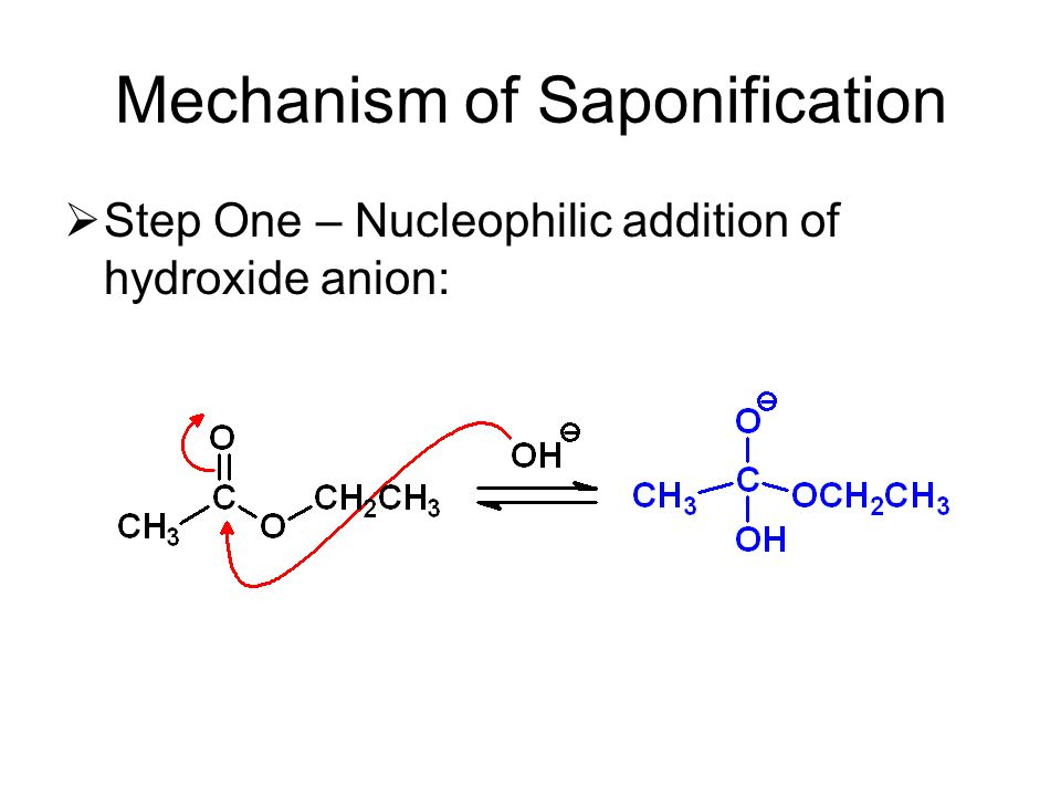 Mechanism of Saponification  Step One – Nucleophilic addition of hydroxide anion:
