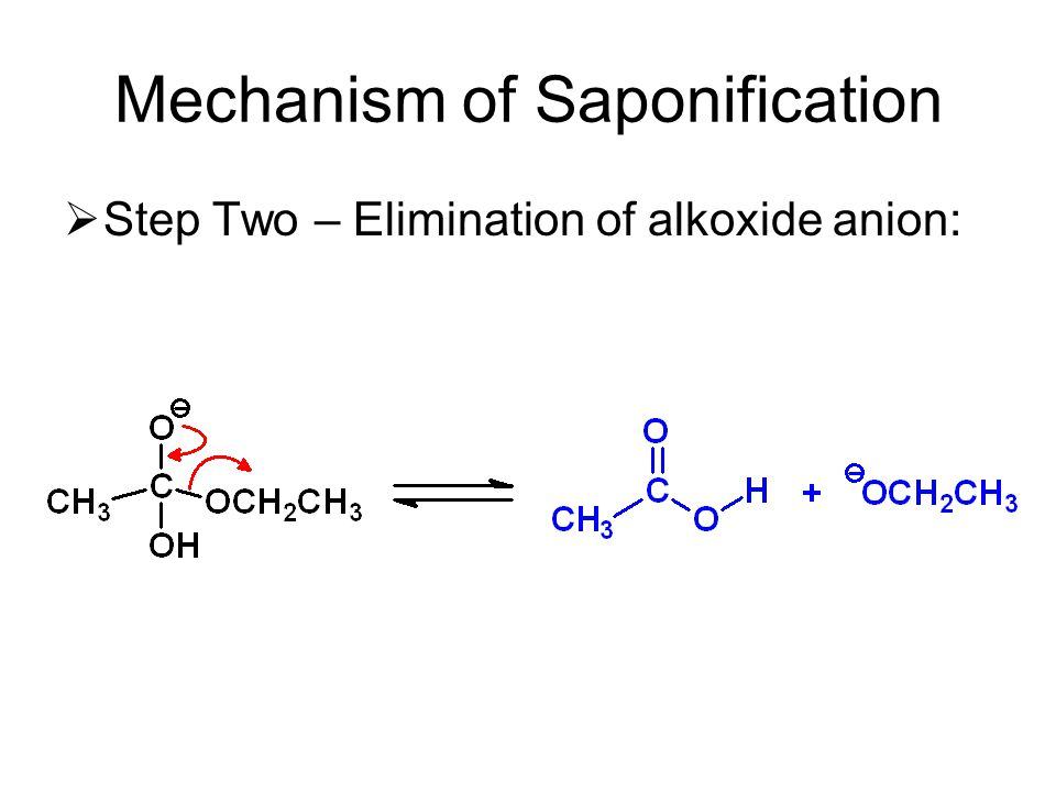 Mechanism of Saponification  Step Two – Elimination of alkoxide anion: