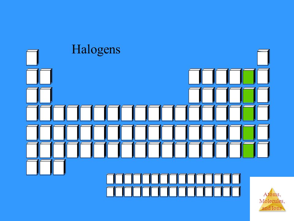 Atoms, Molecules, and Ions Halogens