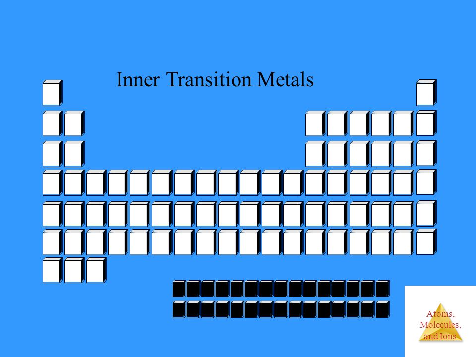 Atoms, Molecules, and Ions Inner Transition Metals