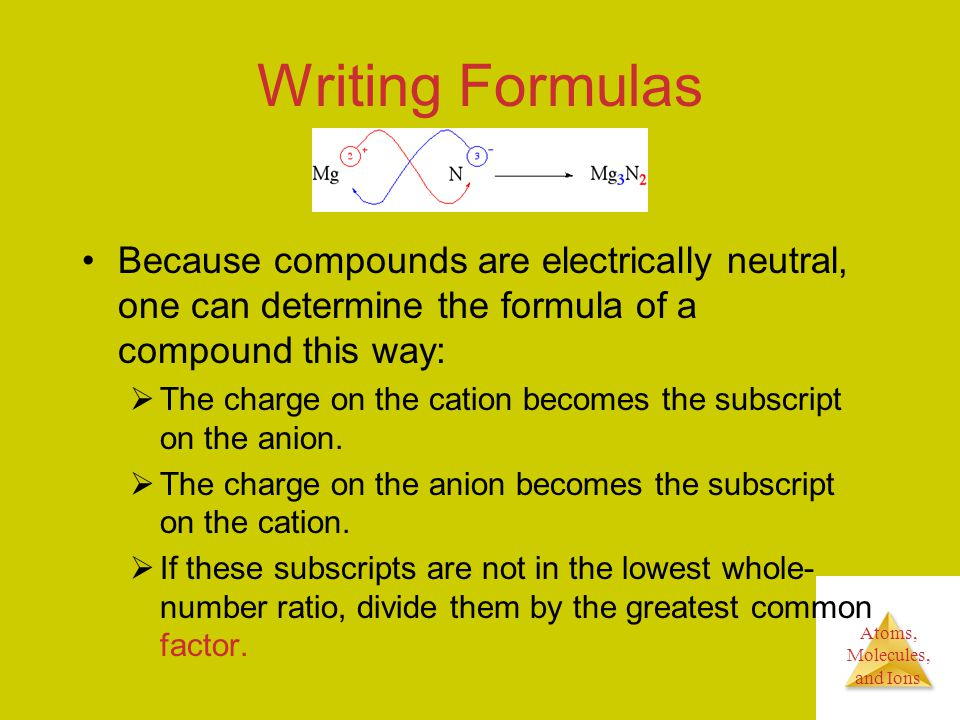 Atoms, Molecules, and Ions Writing Formulas Because compounds are electrically neutral, one can determine the formula of a compound this way:  The charge on the cation becomes the subscript on the anion.