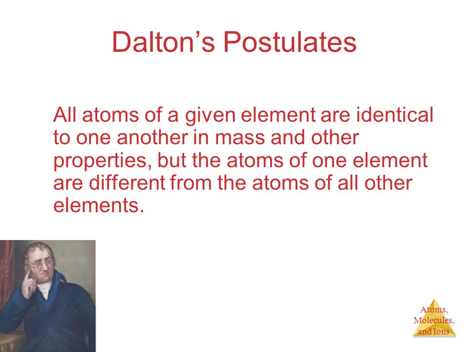 Atoms, Molecules, and Ions Dalton's Postulates Atoms of an element are not changed into atoms of a different element by chemical reactions; atoms are neither created nor destroyed in chemical reactions.
