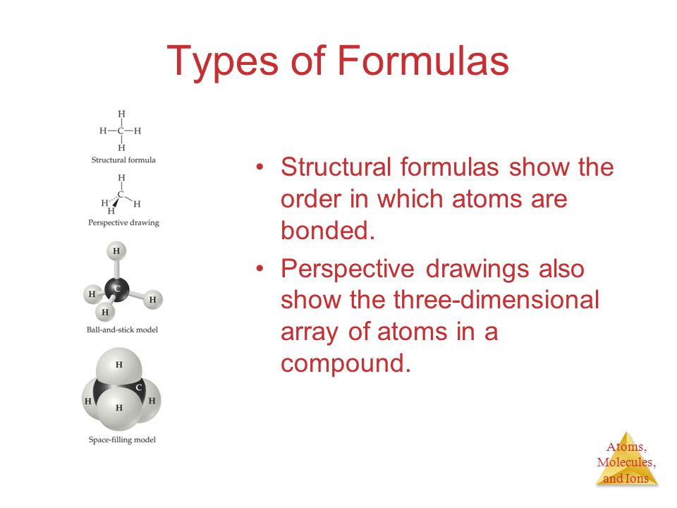 Atoms, Molecules, and Ions Types of Formulas Structural formulas show the order in which atoms are bonded.