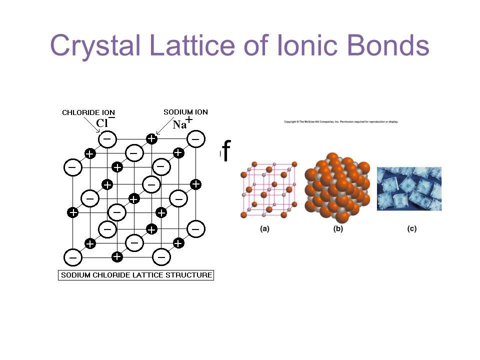 Properties of Ionic Bonding Crystal Lattice of Ionic Bonds