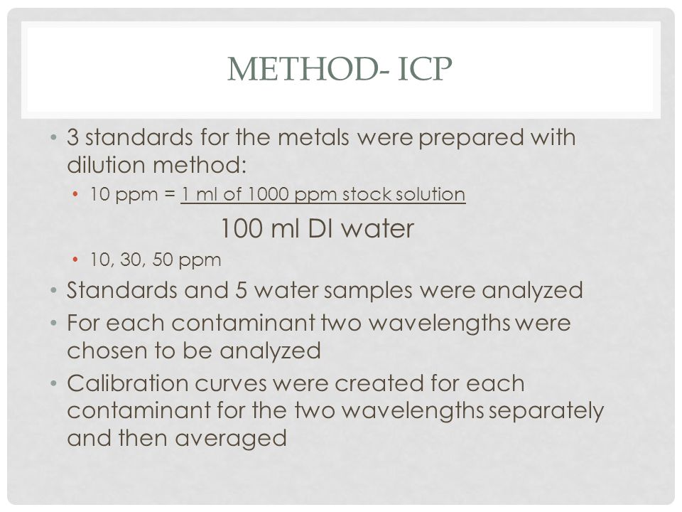 METHOD- ICP 3 standards for the metals were prepared with dilution method: 10 ppm = 1 ml of 1000 ppm stock solution 100 ml DI water 10, 30, 50 ppm Standards and 5 water samples were analyzed For each contaminant two wavelengths were chosen to be analyzed Calibration curves were created for each contaminant for the two wavelengths separately and then averaged