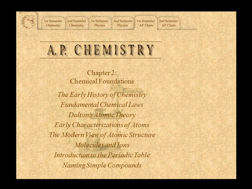 Chapter 2: Chemical Foundations The Early History of Chemistry Fundamental Chemical Laws Dalton's Atomic Theory Early Characterizations of Atoms The Modern View of Atomic Structure Molecules and Ions Introduction to the Periodic Table Naming Simple Compounds