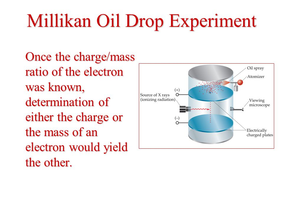 Millikan Oil Drop Experiment Once the charge/mass ratio of the electron was known, determination of either the charge or the mass of an electron would yield the other.