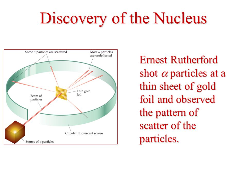Discovery of the Nucleus Ernest Rutherford shot  particles at a thin sheet of gold foil and observed the pattern of scatter of the particles.