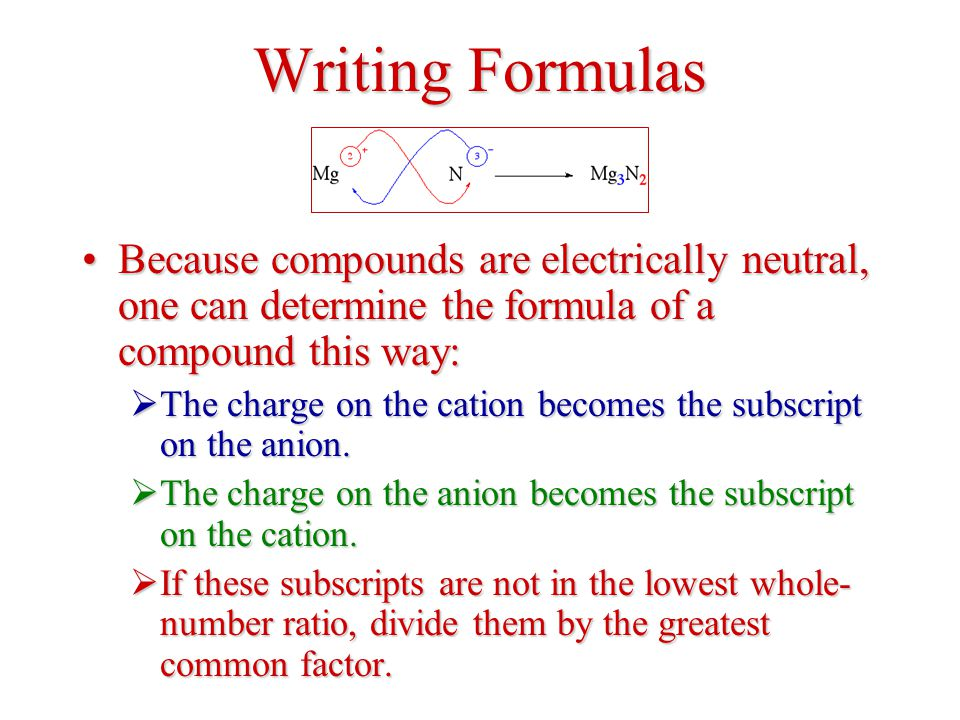 Writing Formulas Because compounds are electrically neutral, one can determine the formula of a compound this way:Because compounds are electrically neutral, one can determine the formula of a compound this way:  The charge on the cation becomes the subscript on the anion.