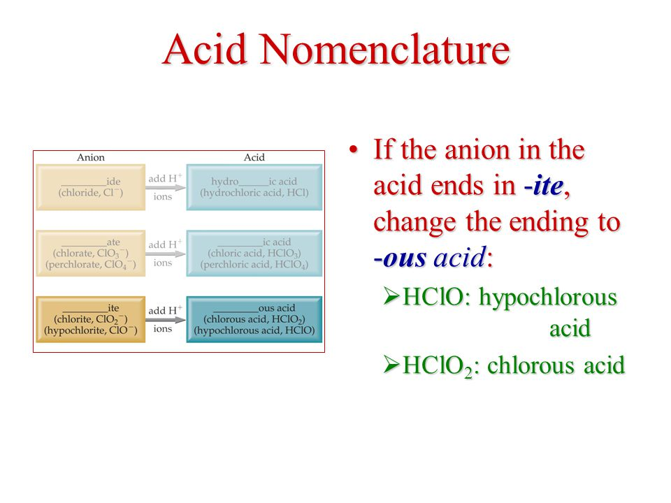 Acid Nomenclature If the anion in the acid ends in -ite, change the ending to -ous acid:If the anion in the acid ends in -ite, change the ending to -ous acid:  HClO: hypochlorous acid  HClO 2 : chlorous acid
