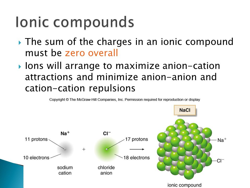  The sum of the charges in an ionic compound must be zero overall  Ions will arrange to maximize anion-cation attractions and minimize anion-anion a