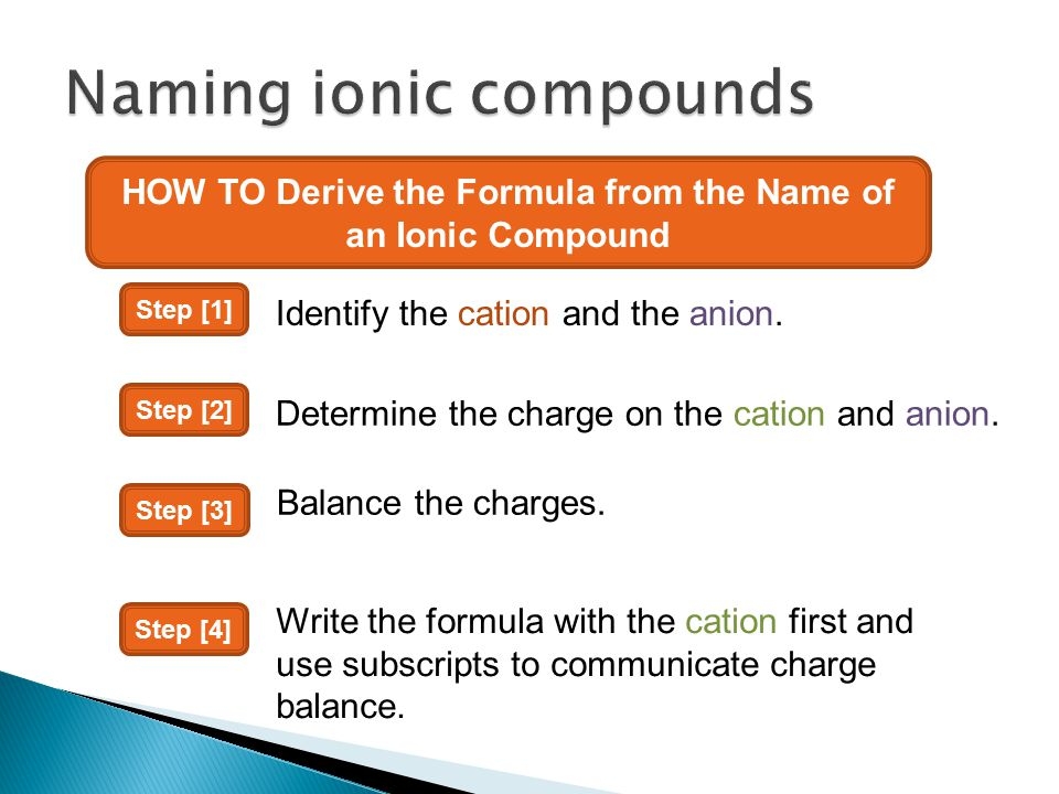 HOW TO Derive the Formula from the Name of an Ionic Compound Step [1] Identify the cation and the anion. Step [2] Determine the charge on the cation a