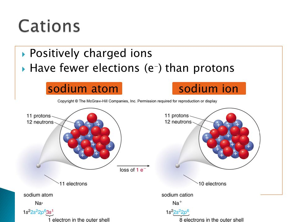  Positively charged ions  Have fewer elections (e - ) than protons sodium atom sodium ion