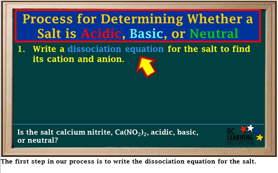 The first step in our process is to write the dissociation equation for the salt. Is the salt calcium nitrite, Ca(NO 2 ) 2, acidic, basic, or neutral?