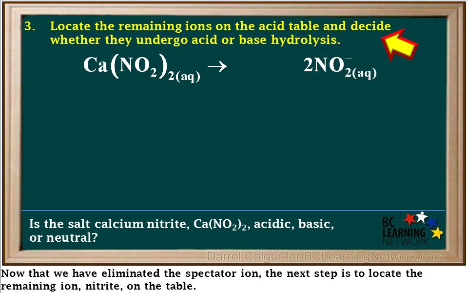 Now that we have eliminated the spectator ion, the next step is to locate the remaining ion, nitrite, on the table. Is the salt calcium nitrite, Ca(NO