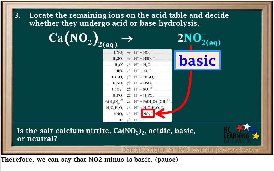 Therefore, we can say that NO2 minus is basic. (pause) Is the salt calcium nitrite, Ca(NO 2 ) 2, acidic, basic, or neutral? 3.Locate the remaining ion