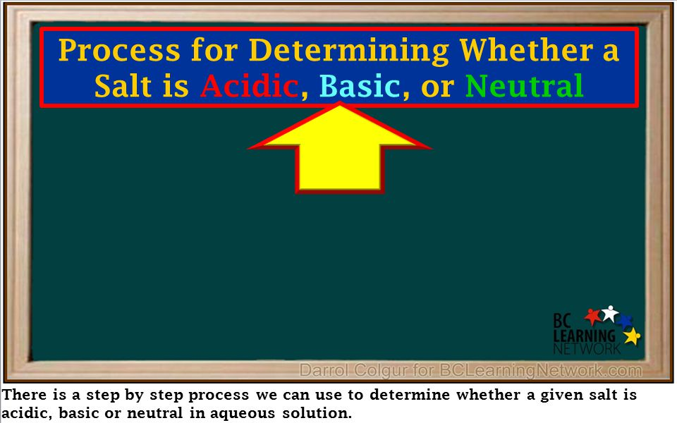 There is a step by step process we can use to determine whether a given salt is acidic, basic or neutral in aqueous solution. Process for Determining