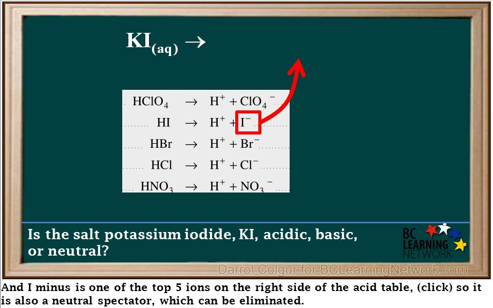 And I minus is one of the top 5 ions on the right side of the acid table, (click) so it is also a neutral spectator, which can be eliminated. Is the s