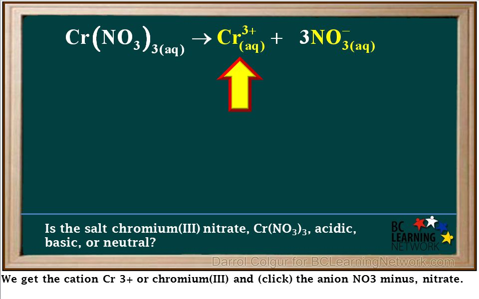 We get the cation Cr 3+ or chromium(III) and (click) the anion NO3 minus, nitrate. Is the salt chromium(III) nitrate, Cr(NO 3 ) 3, acidic, basic, or n