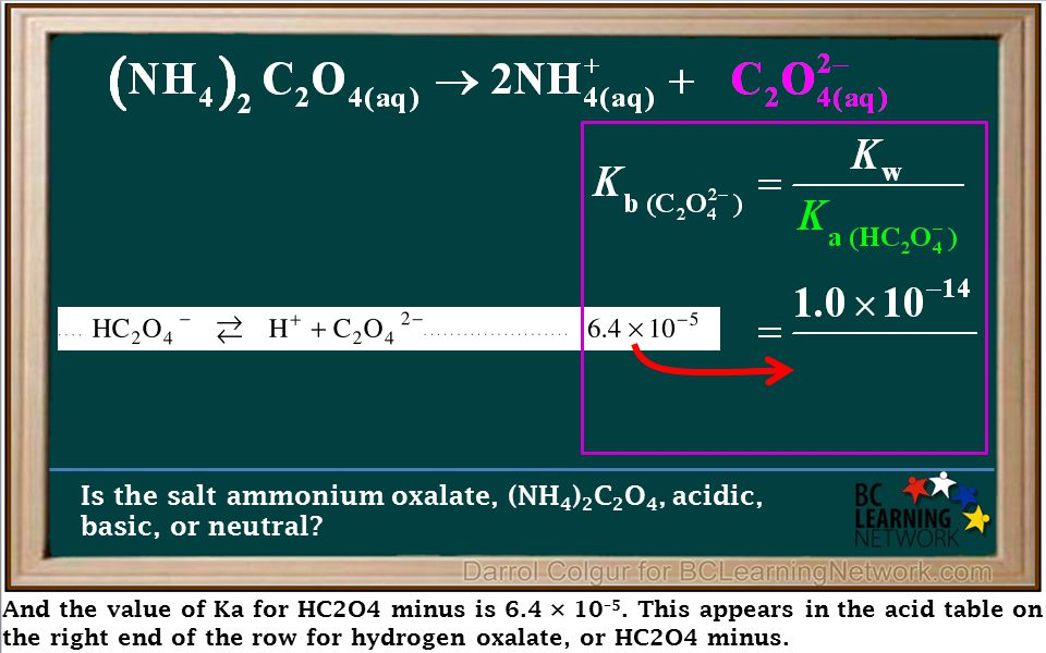 And the value of Ka for HC2O4 minus is 6.4 × 10 –5. This appears in the acid table on the right end of the row for hydrogen oxalate, or HC2O4 minus. I