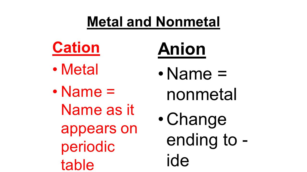 Metal and Nonmetal Cation Metal Name = Name as it appears on periodic table Anion Name = nonmetal Change ending to - ide
