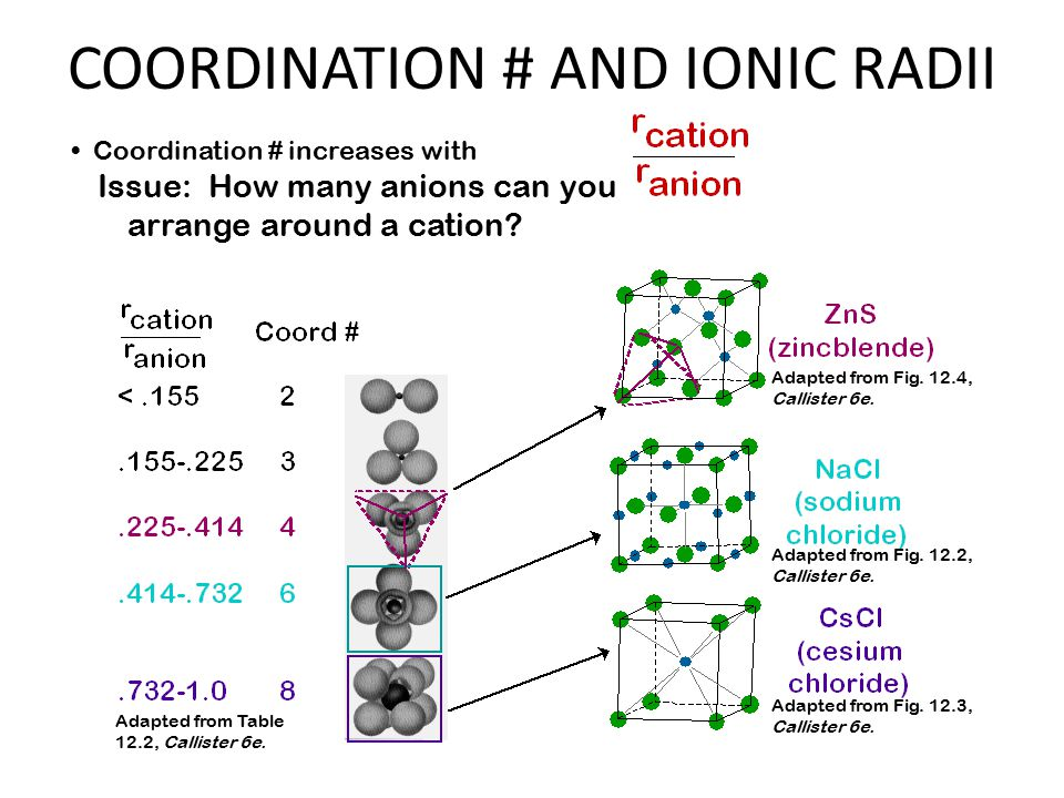 Coordination # increases with Issue: How many anions can you arrange around a cation.