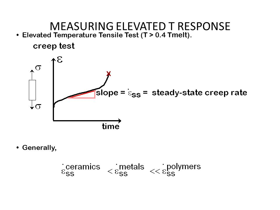 Elevated Temperature Tensile Test (T > 0.4 T melt ). Generally,... MEASURING ELEVATED T RESPONSE