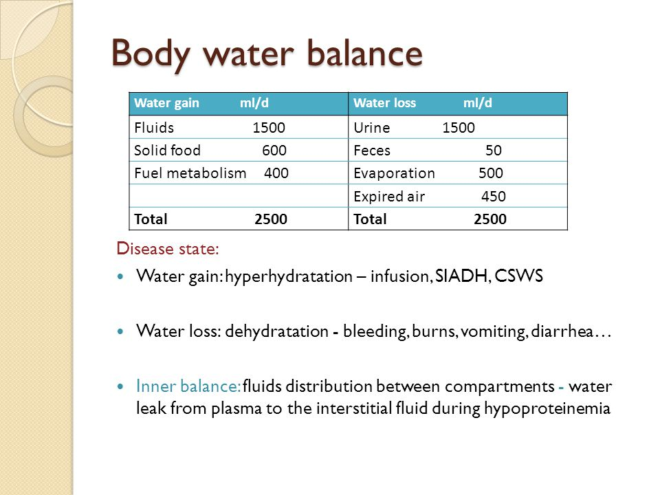 Body water balance Disease state: Water gain: hyperhydratation – infusion, SIADH, CSWS Water loss: dehydratation - bleeding, burns, vomiting, diarrhea… Inner balance: fluids distribution between compartments - water leak from plasma to the interstitial fluid during hypoproteinemia Water gain ml/dWater loss ml/d Fluids 1500Urine 1500 Solid food 600Feces 50 Fuel metabolism 400Evaporation 500 Expired air 450 Total 2500