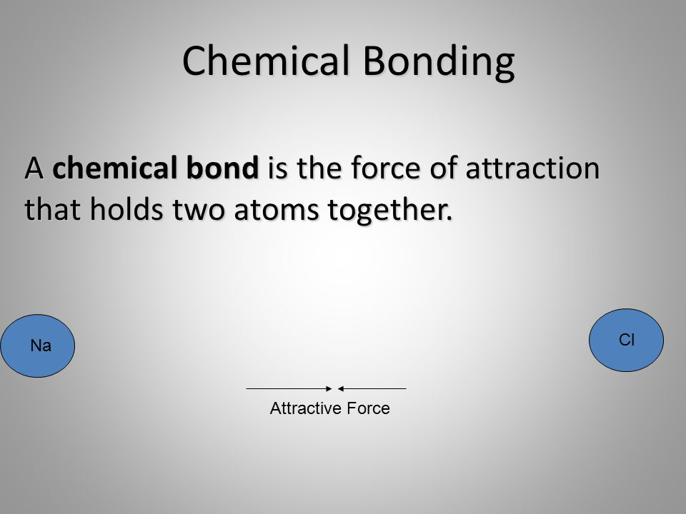 Chemical Bonding A chemical bond is the force of attraction that holds two atoms together. Attractive Force NaCl