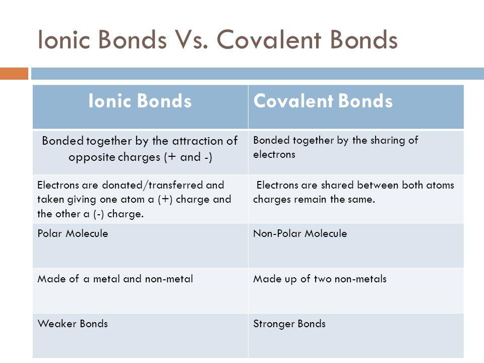 Ionic Bonds Vs.