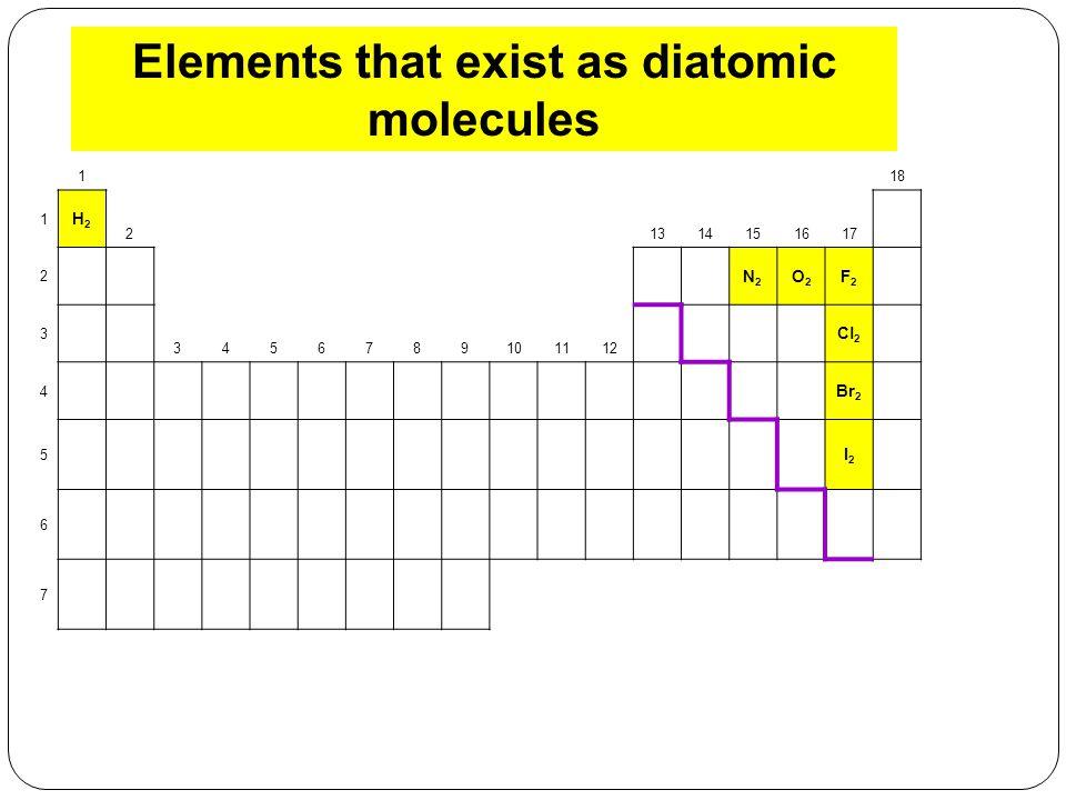 118 1 H2H2 21314151617 2 N2N2 O2O2 F2F2 3 3456789101112 Cl 2 4 Br 2 5 I2I2 6 7 Elements that exist as diatomic molecules