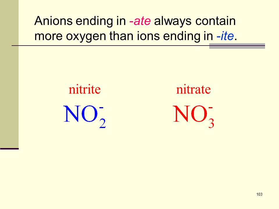 103 Anions ending in -ate always contain more oxygen than ions ending in -ite. nitratenitrite