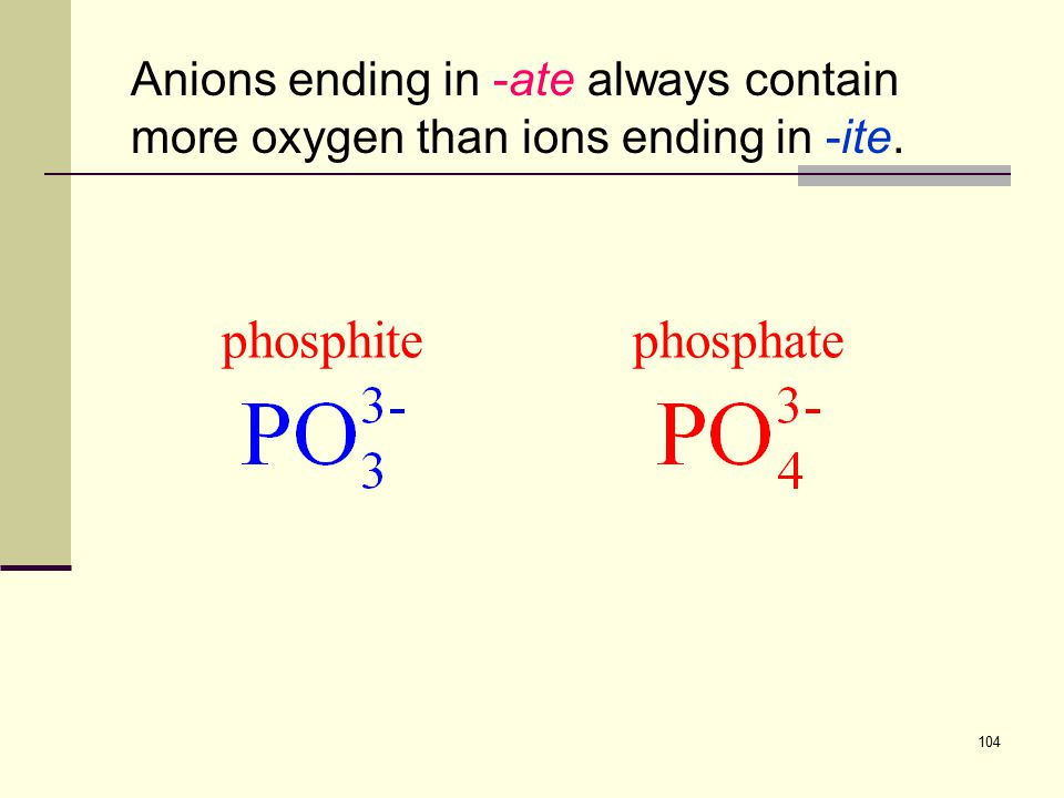 104 Anions ending in -ate always contain more oxygen than ions ending in -ite. phosphatephosphite