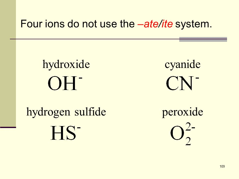 109 Four ions do not use the –ate/ite system. hydroxide hydrogen sulfide cyanide peroxide