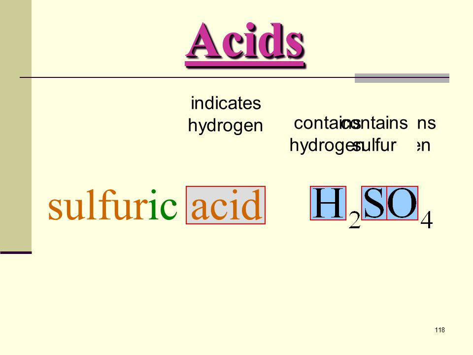 118 contains oxygen contains sulfur contains hydrogen indicates hydrogen sulfuric acid AcidsAcids