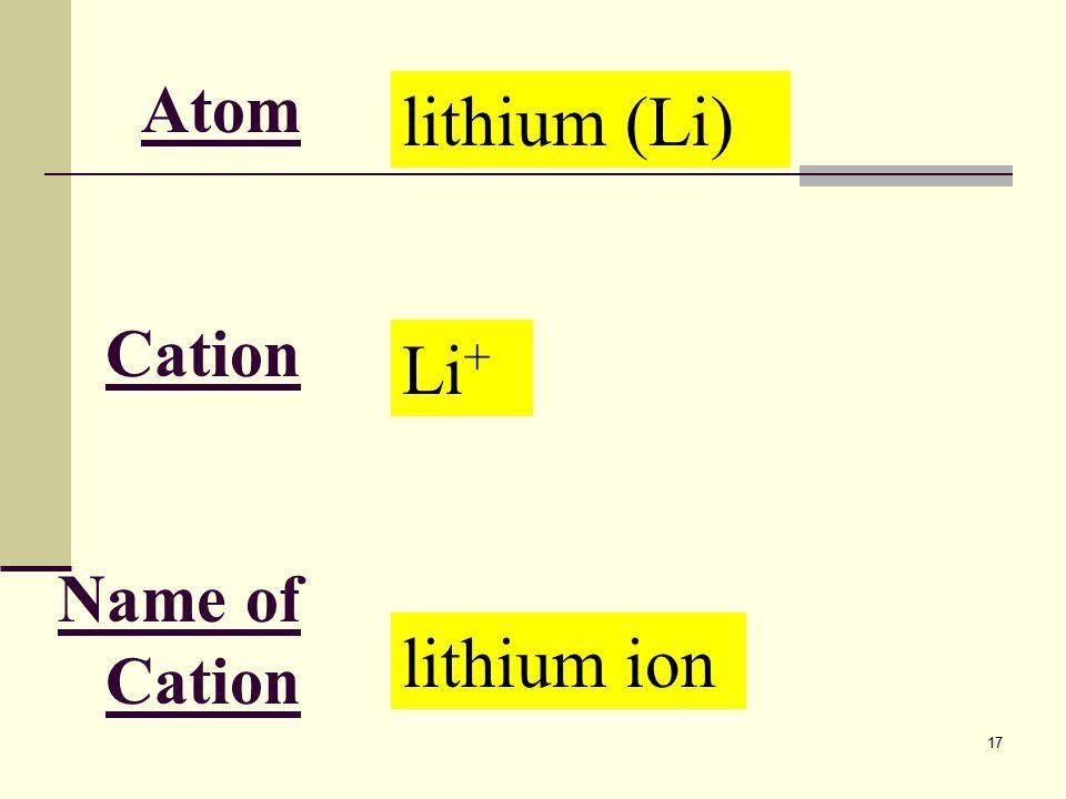 17 Atom Cation Name of Cation lithium (Li) Li + lithium ion
