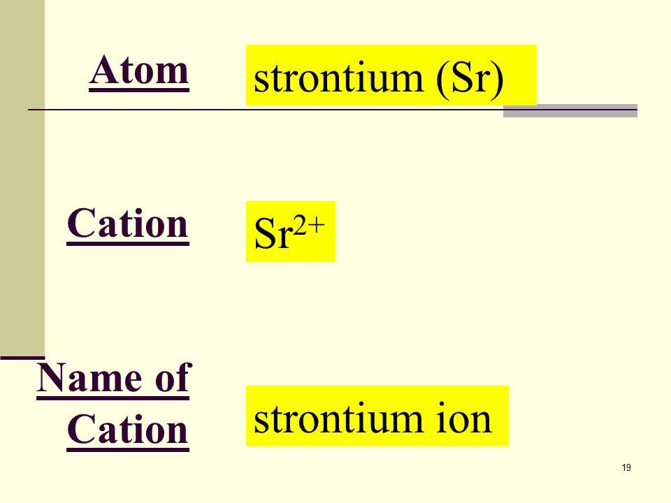 19 Atom Cation Name of Cation strontium (Sr) Sr 2+ strontium ion