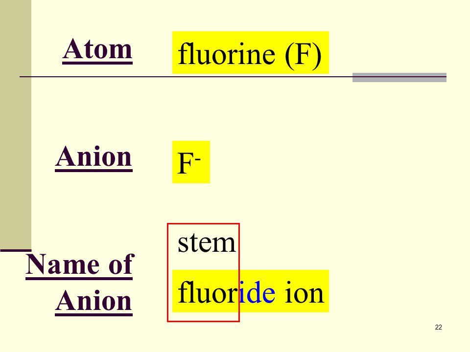 22 Atom Anion Name of Anion fluorine (F) F-F- fluoride ion stem