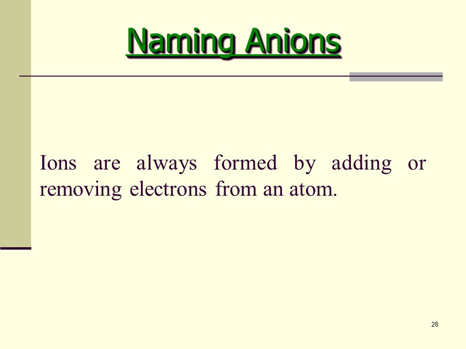 28 Ions are always formed by adding or removing electrons from an atom. Naming Anions