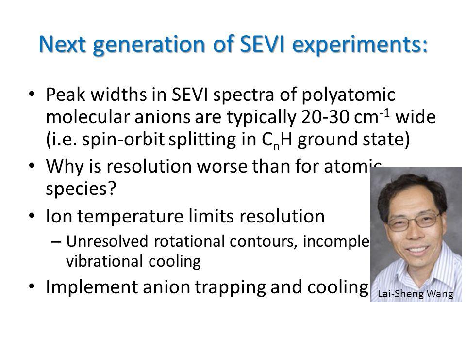 Next generation of SEVI experiments: Peak widths in SEVI spectra of polyatomic molecular anions are typically 20-30 cm -1 wide (i.e. spin-orbit splitt