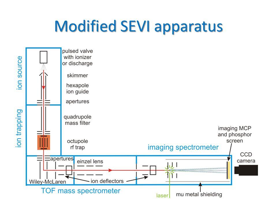 Modified SEVI apparatus