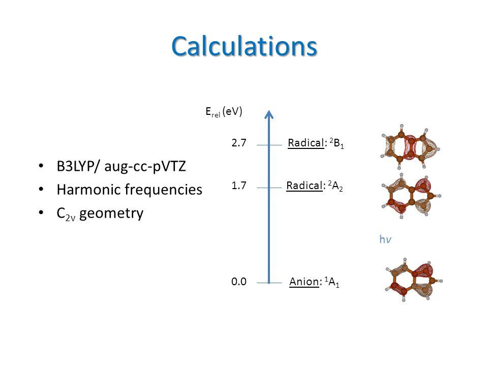 Calculations Anion: 1 A 1 0.0 E rel (eV) Radical: 2 A 2 Radical: 2 B 1 1.7 2.7 hvhv B3LYP/ aug-cc-pVTZ Harmonic frequencies C 2v geometry