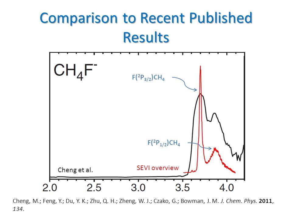 Comparison to Recent Published Results Cheng, M.; Feng, Y.; Du, Y. K.; Zhu, Q. H.; Zheng, W. J.; Czako, G.; Bowman, J. M. J. Chem. Phys. 2011, 134. SE
